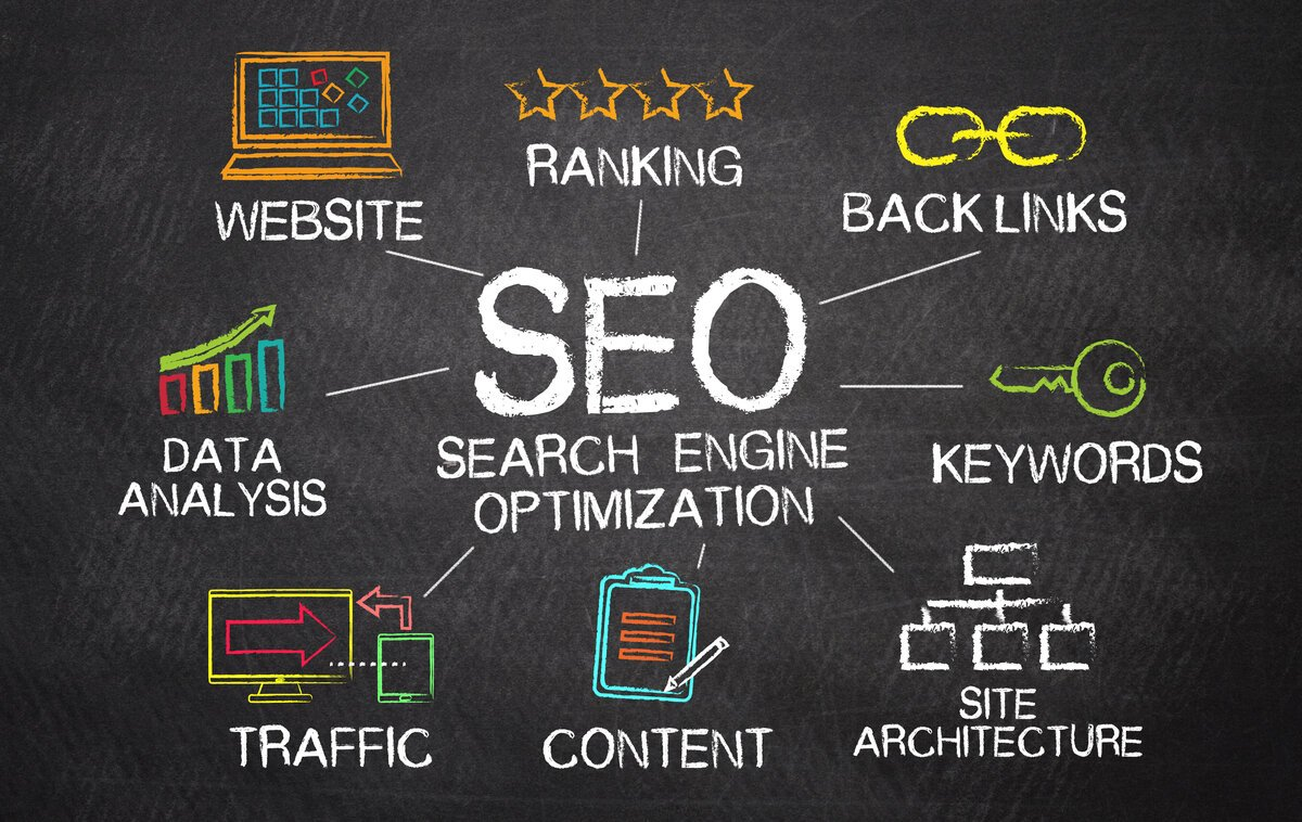 Should you enroll in SEO Course?